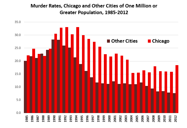 chicago-murderrates85-12.jpg