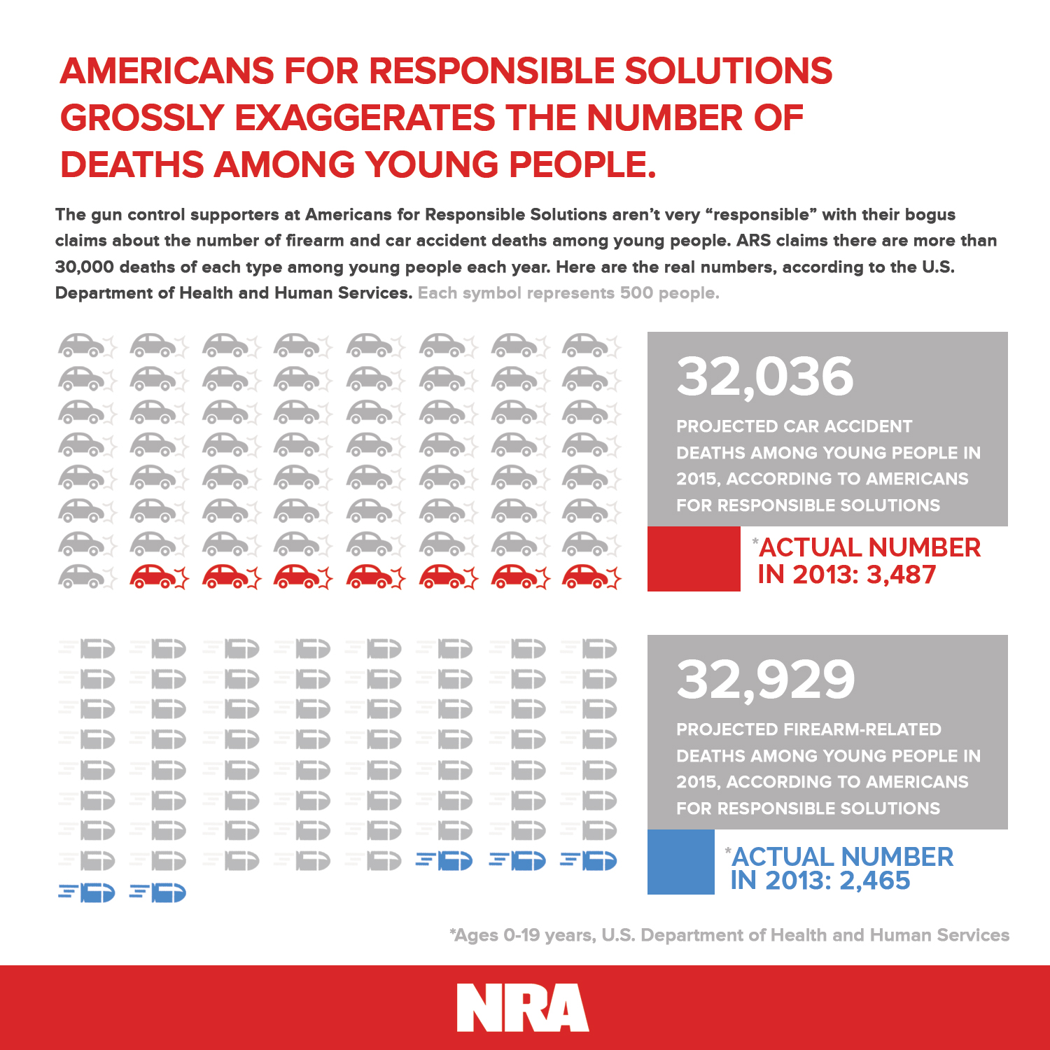 a solution to gun control Gun control solutions entail instituting bans, closing loopholes that make it easy to buy guns, universal background checks, and greater access to mental health care many people confuse gun control with losing second amendment rights, but a mandatory buyback program can work wonders.